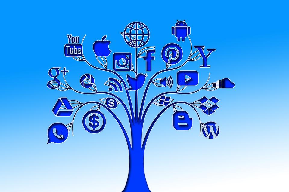 Social Media in B2B Produce Industry